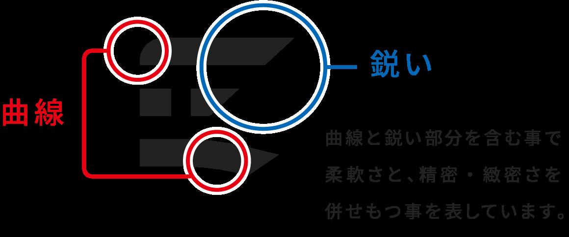 早川製作所 ロゴマーク 制作の意図(2)
